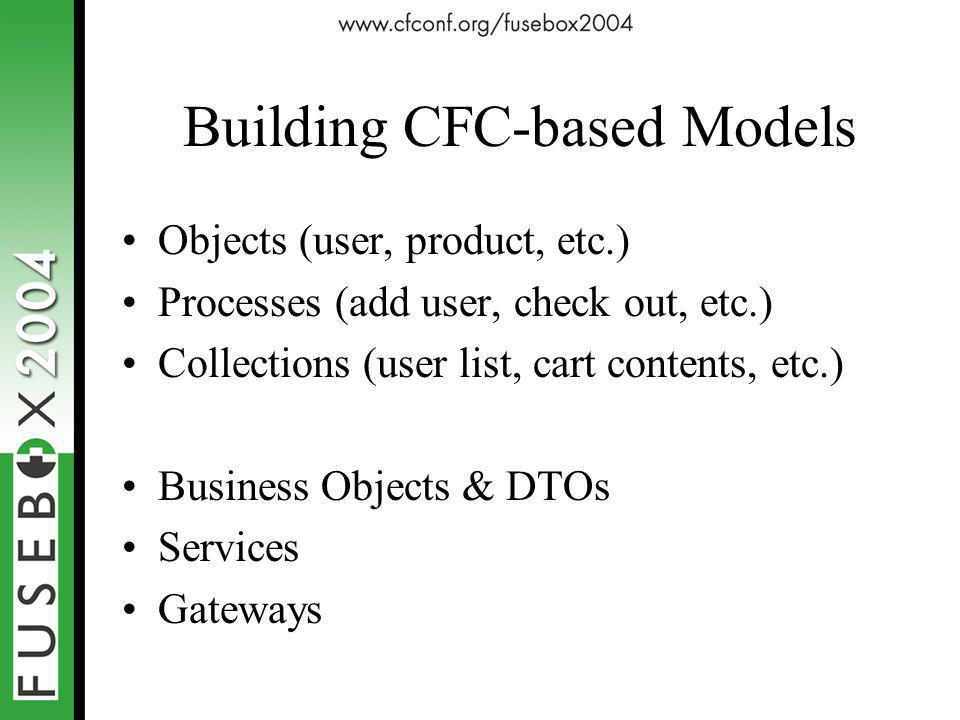 Building CFC-based Models Objects (user, product, etc.) Processes (add user, check out, etc.) Collections (user list, cart contents, etc.) Business Ob