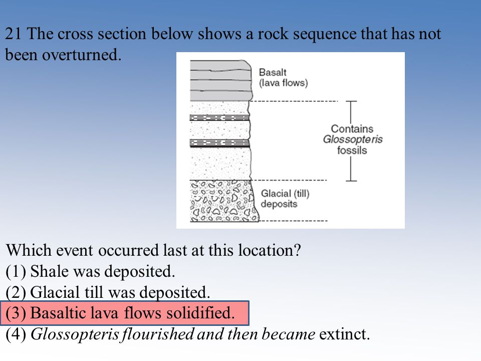21 The cross section below shows a rock sequence that has not been overturned. Which event occurred last at this location? (1) Shale was deposited. (2
