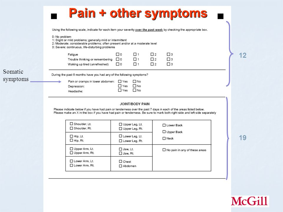 m fitzcharles 19 12 Somatic symptoms Pain + other symptoms