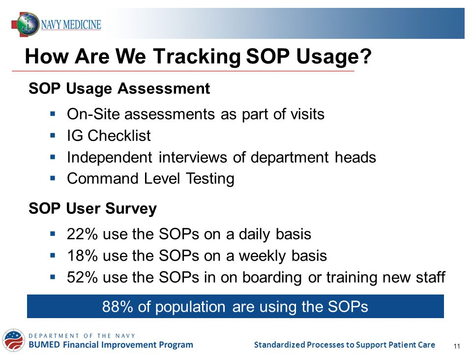 11 Standardized Processes to Support Patient Care How Are We Tracking SOP Usage? 88% of population are using the SOPs SOP Usage Assessment  On-Site a