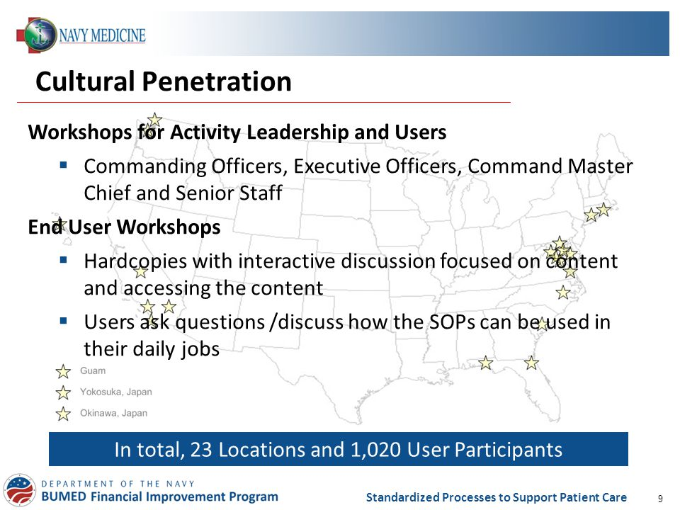 9 Standardized Processes to Support Patient Care Cultural Penetration Workshops for Activity Leadership and Users  Commanding Officers, Executive Off