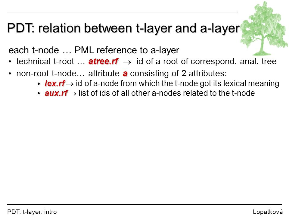 PDT: t-layer: intro Lopatková PDT: relation between t-layer and a-layer each t-node … PML reference to a-layer atree.rf technical t-root … atree.rf  id of a root of correspond.