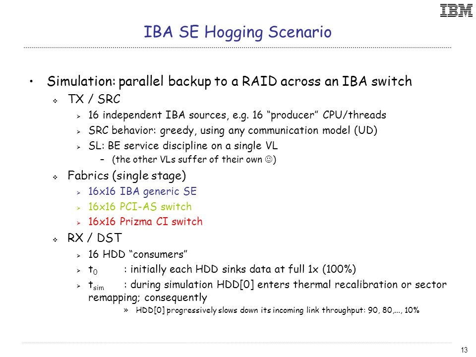 13 Simulation: parallel backup to a RAID across an IBA switch  TX / SRC  16 independent IBA sources, e.g.