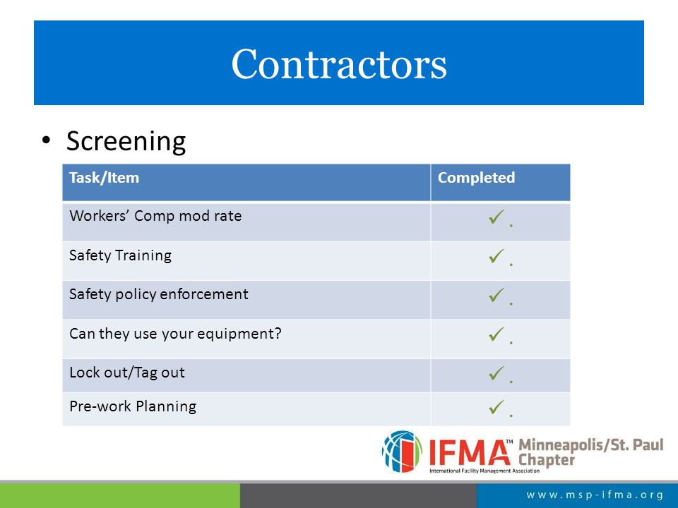 Contractors Screening Task/ItemCompleted Workers' Comp mod rate. Safety Training. Safety policy enforcement. Can they use your equipment?. Lock out/Ta