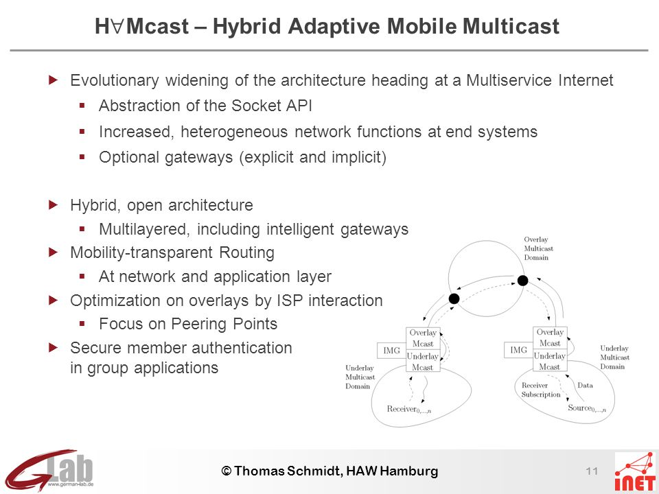 11 © Thomas Schmidt, HAW Hamburg H  Mcast – Hybrid Adaptive Mobile Multicast  Evolutionary widening of the architecture heading at a Multiservice Internet  Abstraction of the Socket API  Increased, heterogeneous network functions at end systems  Optional gateways (explicit and implicit)  Hybrid, open architecture  Multilayered, including intelligent gateways  Mobility-transparent Routing  At network and application layer  Optimization on overlays by ISP interaction  Focus on Peering Points  Secure member authentication in group applications