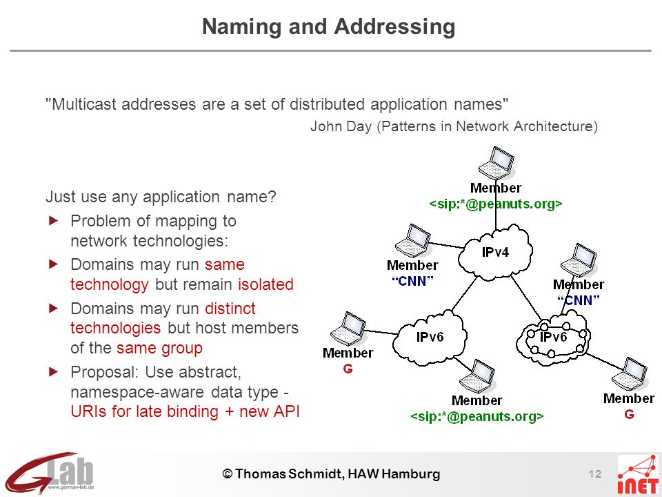 12 © Thomas Schmidt, HAW Hamburg Naming and Addressing Multicast addresses are a set of distributed application names John Day (Patterns in Network Architecture) Just use any application name.