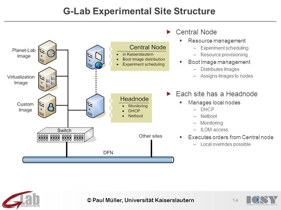 14 © Paul Müller, Universität Kaiserslautern G-Lab Experimental Site Structure  Central Node  Resource management –Experiment scheduling –Resource p