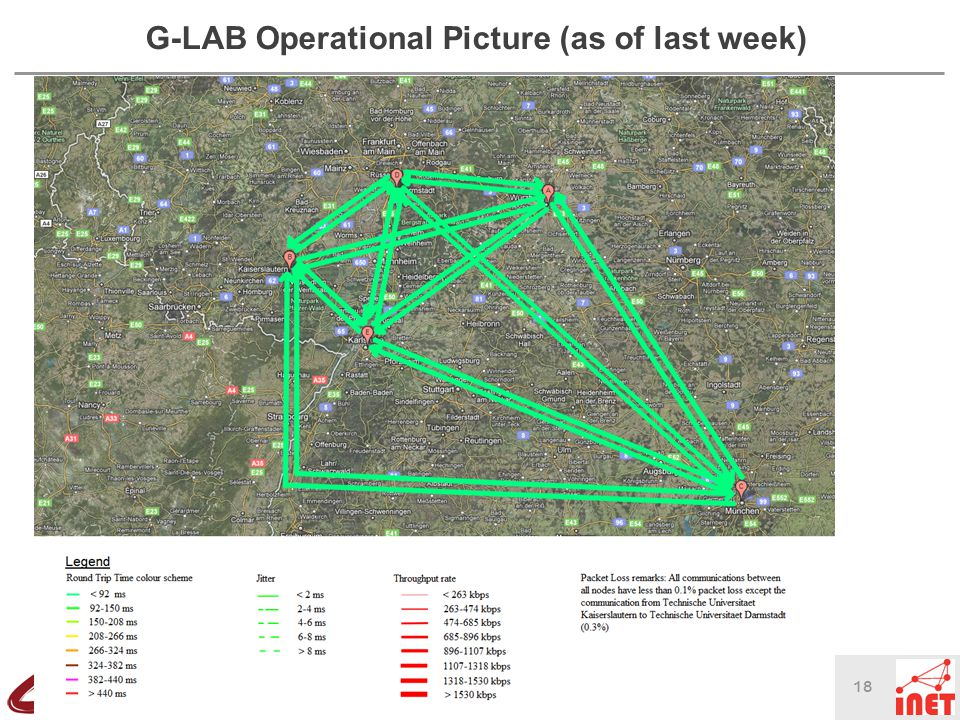 18 © Thomas Schmidt, HAW Hamburg G-LAB Operational Picture (as of last week)