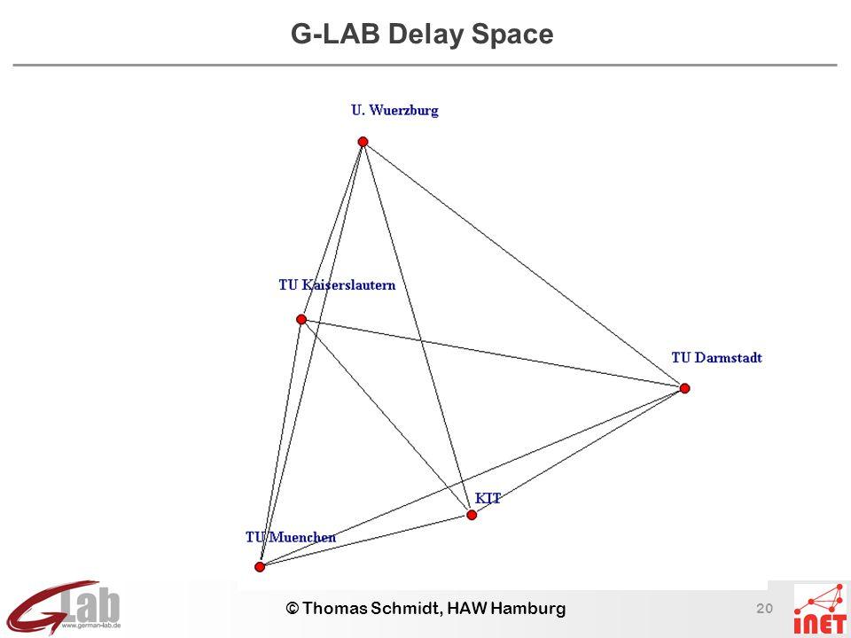 20 © Thomas Schmidt, HAW Hamburg G-LAB Delay Space