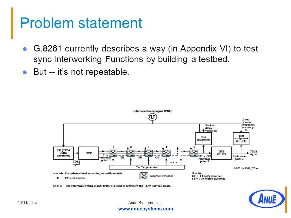 10/11/2014Anue Systems, Inc.