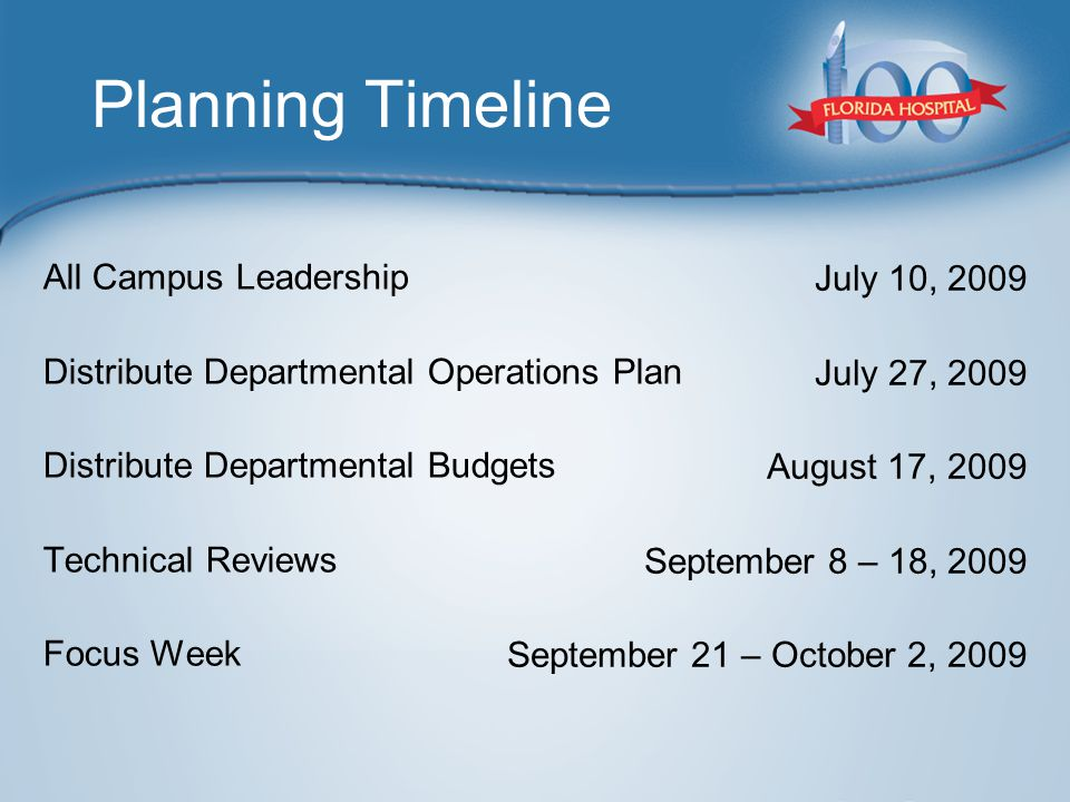 Planning Timeline All Campus Leadership Distribute Departmental Operations Plan Distribute Departmental Budgets Technical Reviews Focus Week July 10, 2009 July 27, 2009 August 17, 2009 September 8 – 18, 2009 September 21 – October 2, 2009