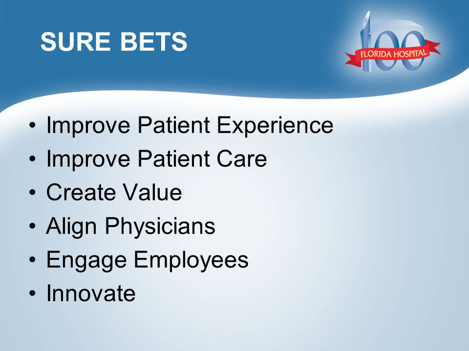 SURE BETS Improve Patient Experience Improve Patient Care Create Value Align Physicians Engage Employees Innovate