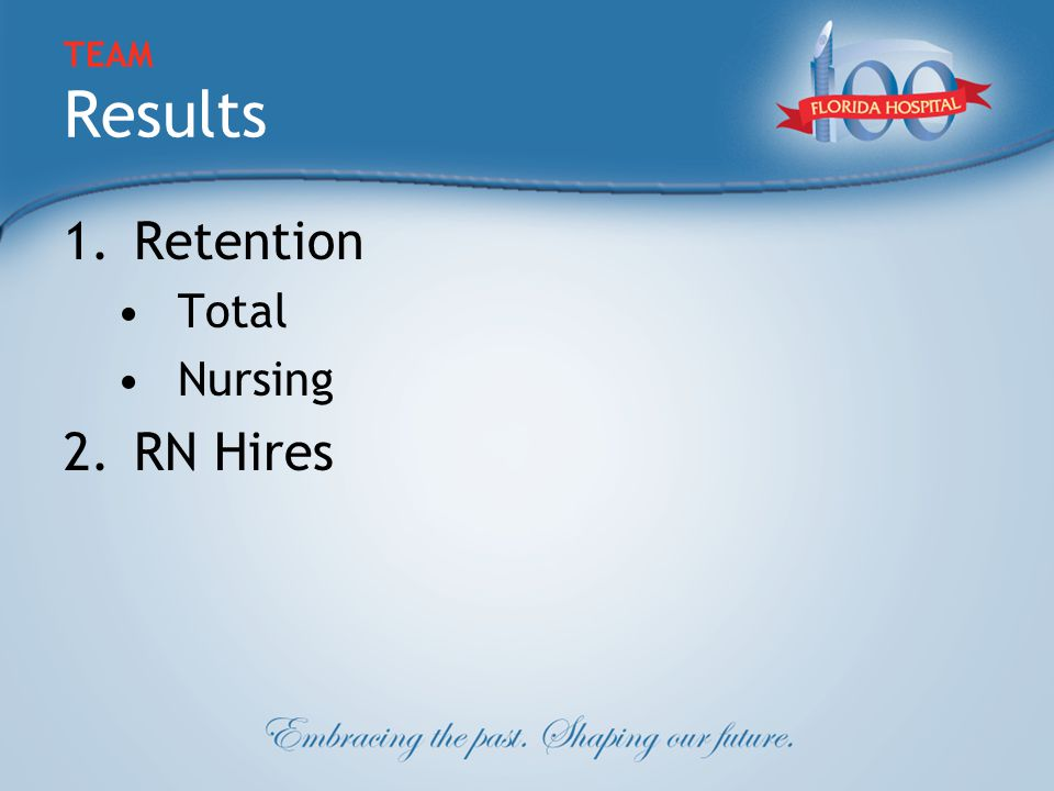 TEAM Results 1.Retention Total Nursing 2.RN Hires