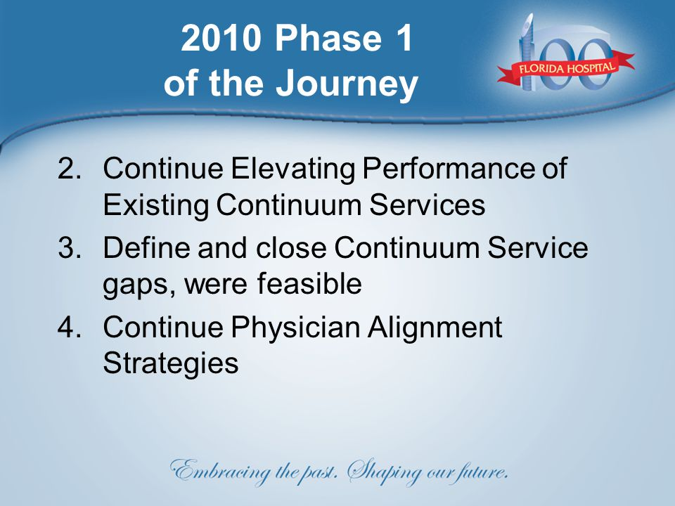 2010 Phase 1 of the Journey 2.Continue Elevating Performance of Existing Continuum Services 3.Define and close Continuum Service gaps, were feasible 4.Continue Physician Alignment Strategies