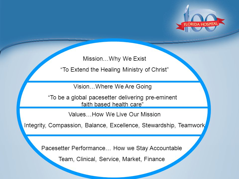 Mission…Why We Exist To Extend the Healing Ministry of Christ Vision…Where We Are Going To be a global pacesetter delivering pre-eminent faith based health care Values…How We Live Our Mission Integrity, Compassion, Balance, Excellence, Stewardship, Teamwork Pacesetter Performance… How we Stay Accountable Team, Clinical, Service, Market, Finance