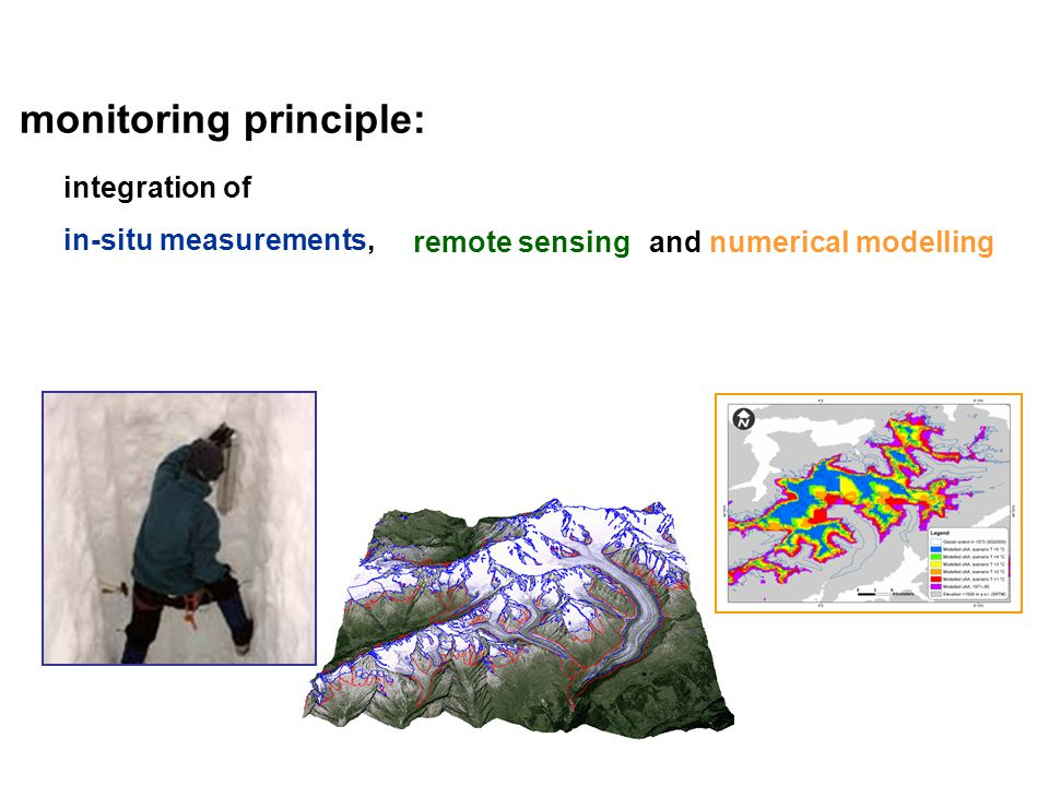 monitoring principle: integration of in-situ measurements, remote sensingand numerical modelling