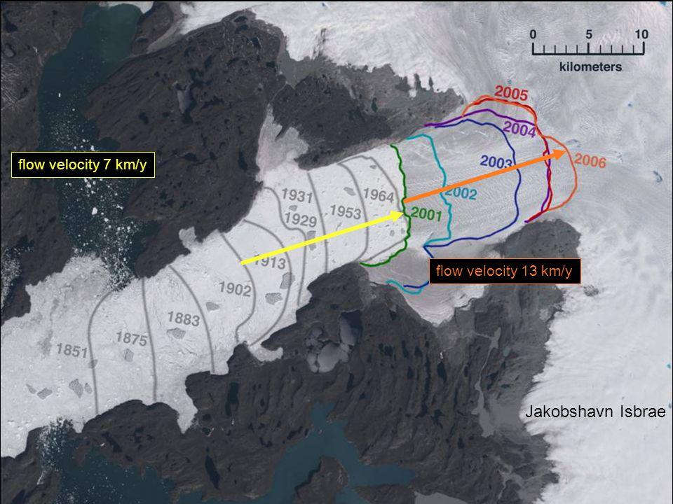 flow velocity 13 km/y flow velocity 7 km/y Jakobshavn Isbrae