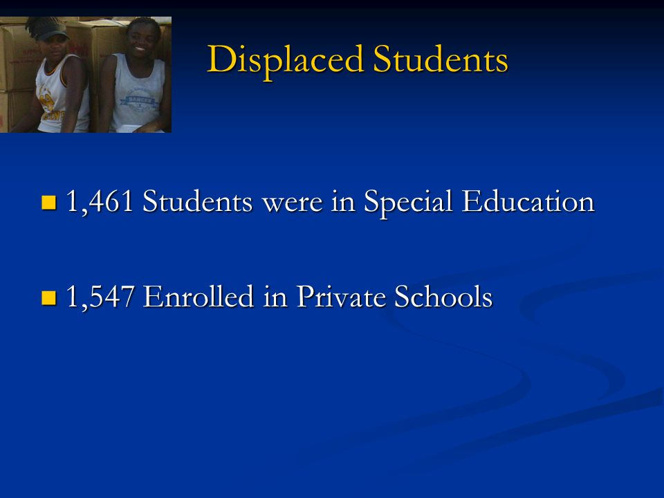 Displaced Students Displaced Students 1,461 Students were in Special Education 1,461 Students were in Special Education 1,547 Enrolled in Private Schools 1,547 Enrolled in Private Schools