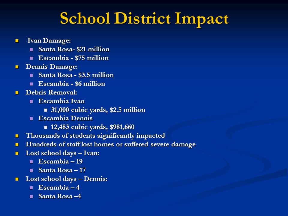 School District Impact Ivan Damage: Santa Rosa- $21 million Escambia - $75 million Dennis Damage: Santa Rosa - $3.5 million Escambia - $6 million Debris Removal: Escambia Ivan 31,000 cubic yards, $2.5 million Escambia Dennis 12,483 cubic yards, $981,660 Thousands of students significantly impacted Hundreds of staff lost homes or suffered severe damage Lost school days – Ivan: Escambia – 19 Santa Rosa – 17 Lost school days – Dennis: Escambia – 4 Santa Rosa –4