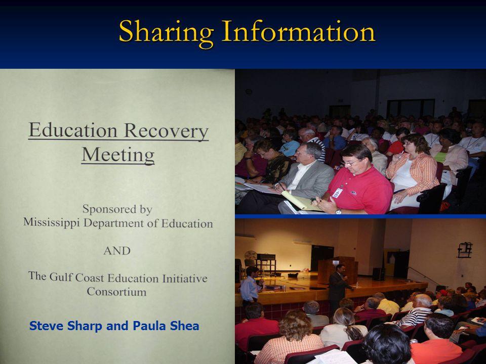 Sharing Information Steve Sharp and Paula Shea