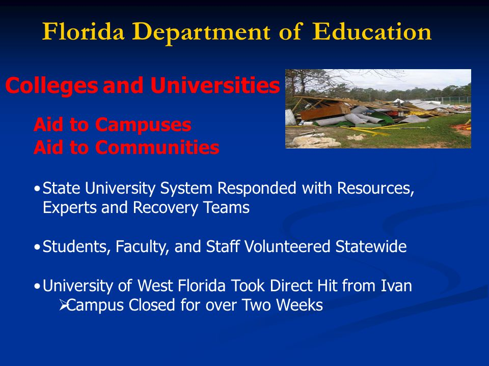 Colleges and Universities Aid to Campuses Aid to Communities State University System Responded with Resources, Experts and Recovery Teams Students, Faculty, and Staff Volunteered Statewide University of West Florida Took Direct Hit from Ivan  Campus Closed for over Two Weeks Florida Department of Education