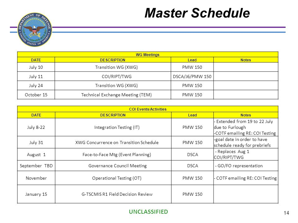 UNCLASSIFIED Master Schedule 14 WG Meetings DATEDESCRIPTIONLeadNotes July 10Transition WG (XWG)PMW 150 July 11COI/RIPT/TWGDSCA/J6/PMW 150 July 24Trans