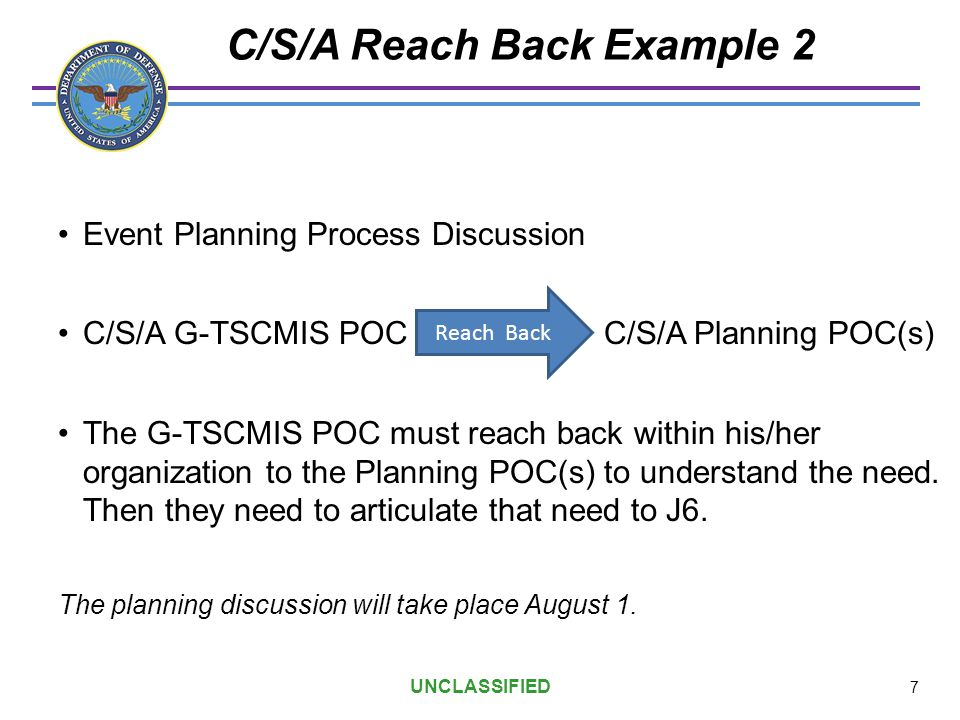 Event Planning Process Discussion C/S/A G-TSCMIS POC C/S/A Planning POC(s) The G-TSCMIS POC must reach back within his/her organization to the Plannin