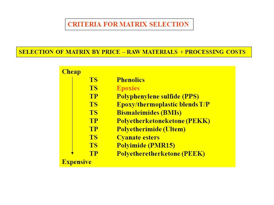 Cheap TSPhenolics TSEpoxies TPPolyphenylene sulfide (PPS) TSEpoxy/thermoplastic blendsT/P TSBismaleimides (BMIs) TPPolyetherketoneketone (PEKK) TPPolyetherimide (Ultem) TSCyanate esters TSPolyimide (PMR15) TPPolyetheretherketone (PEEK) Expensive SELECTION OF MATRIX BY PRICE – RAW MATERIALS + PROCESSING COSTS CRITERIA FOR MATRIX SELECTION