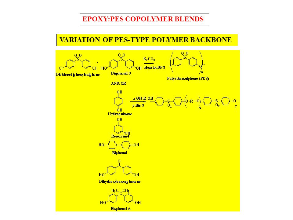VARIATION OF PES-TYPE POLYMER BACKBONE EPOXY:PES COPOLYMER BLENDS