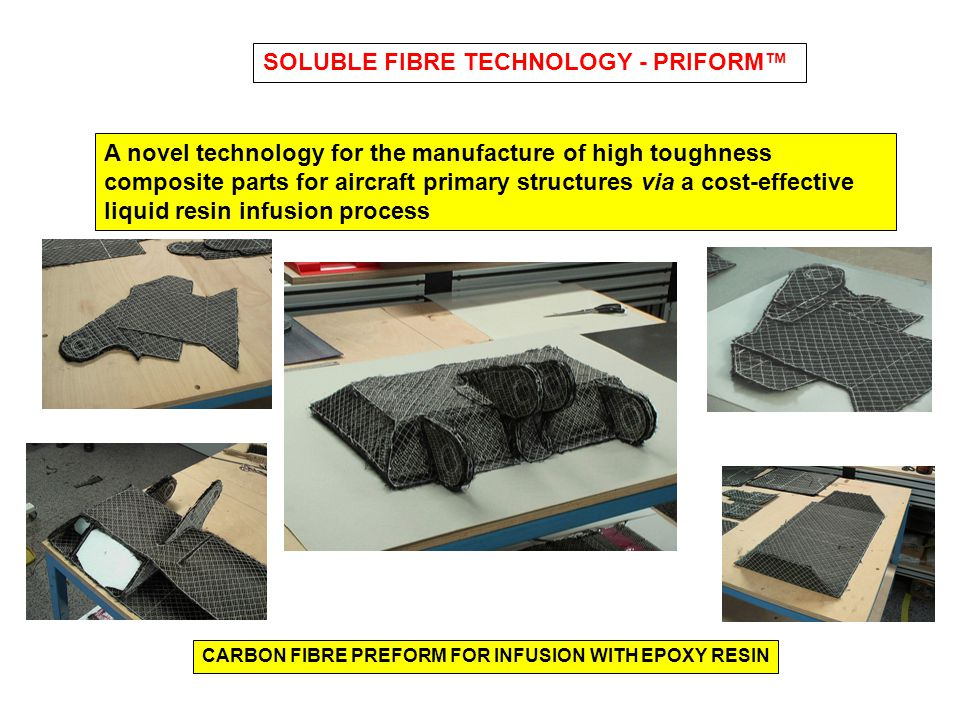 SOLUBLE FIBRE TECHNOLOGY - PRIFORM™ A novel technology for the manufacture of high toughness composite parts for aircraft primary structures via a cos