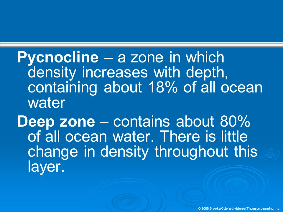 © 2006 Brooks/Cole, a division of Thomson Learning, Inc. Pycnocline – a zone in which density increases with depth, containing about 18% of all ocean