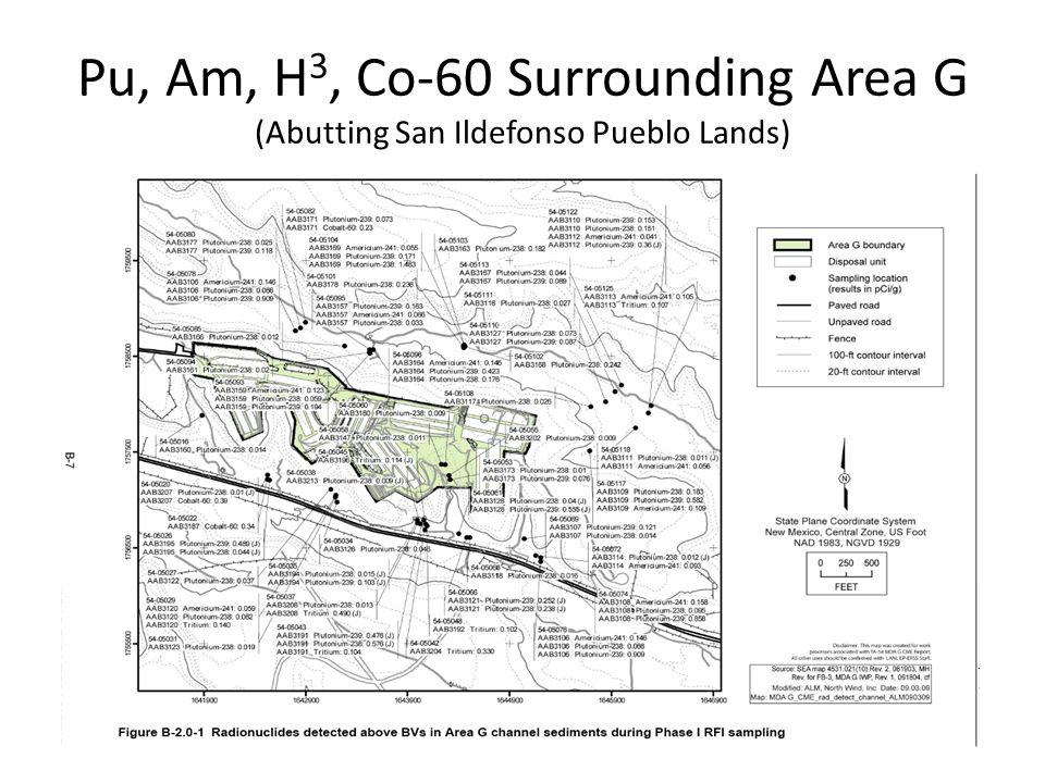 Pu, Am, H 3, Co-60 Surrounding Area G (Abutting San Ildefonso Pueblo Lands)