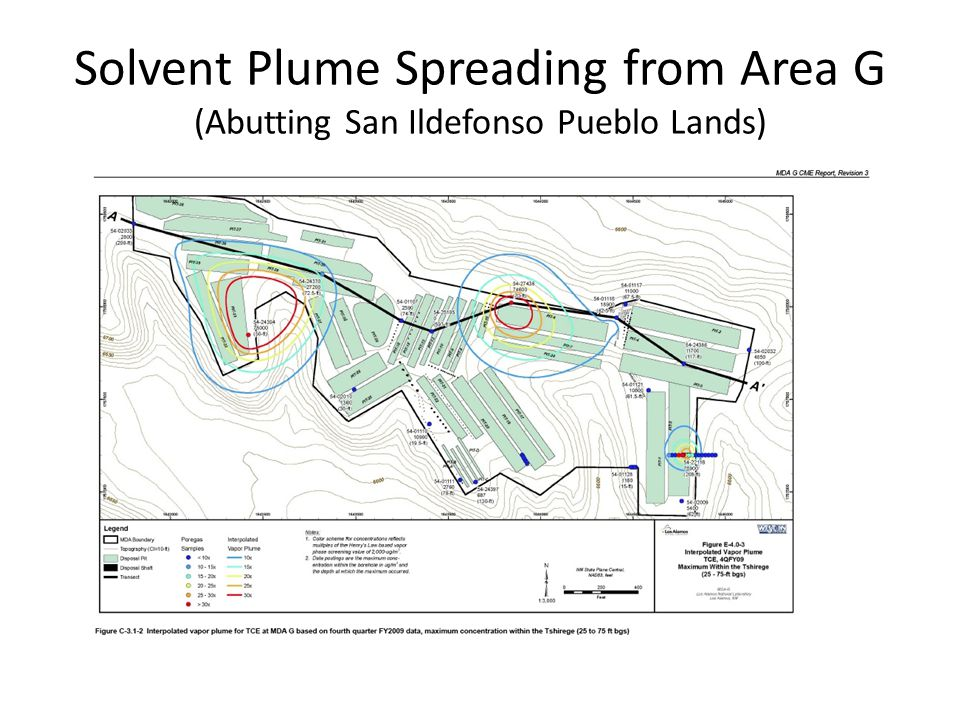 Solvent Plume Spreading from Area G (Abutting San Ildefonso Pueblo Lands)