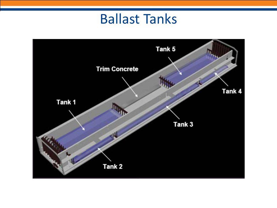 Jul 2008 Ballast Tanks
