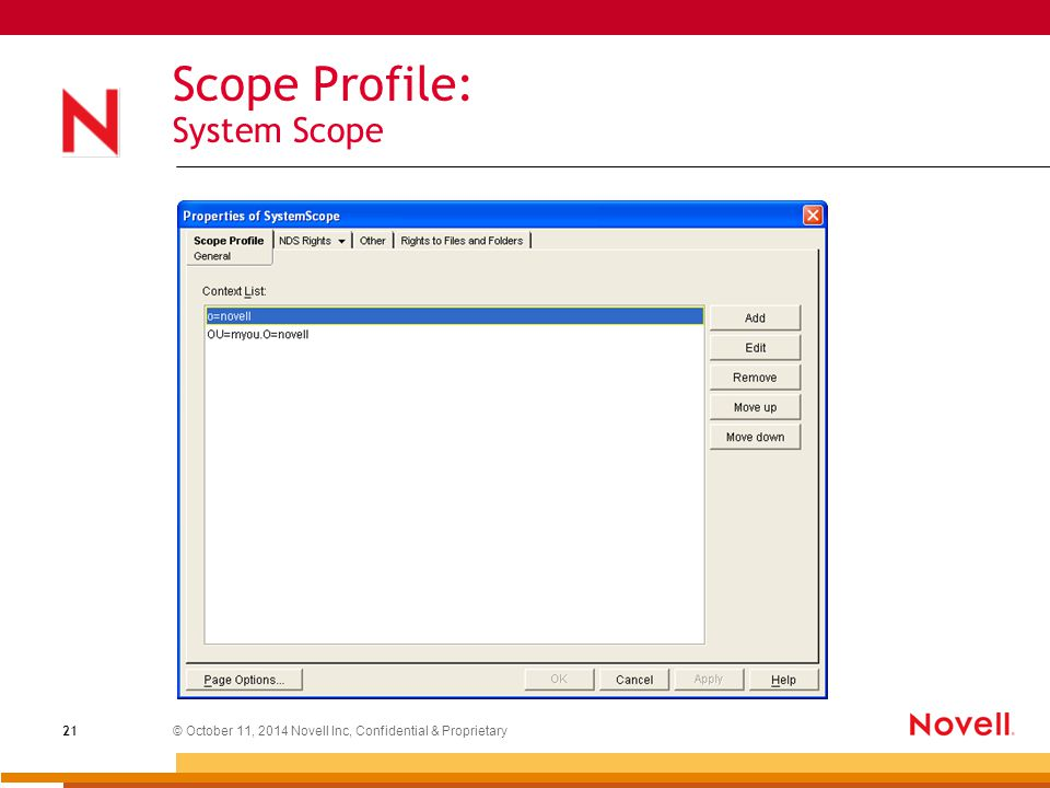 © October 11, 2014 Novell Inc, Confidential & Proprietary 21 Scope Profile: System Scope