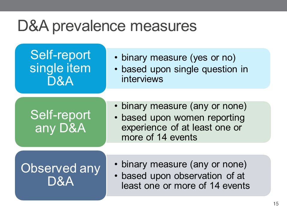 D&A prevalence measures 15