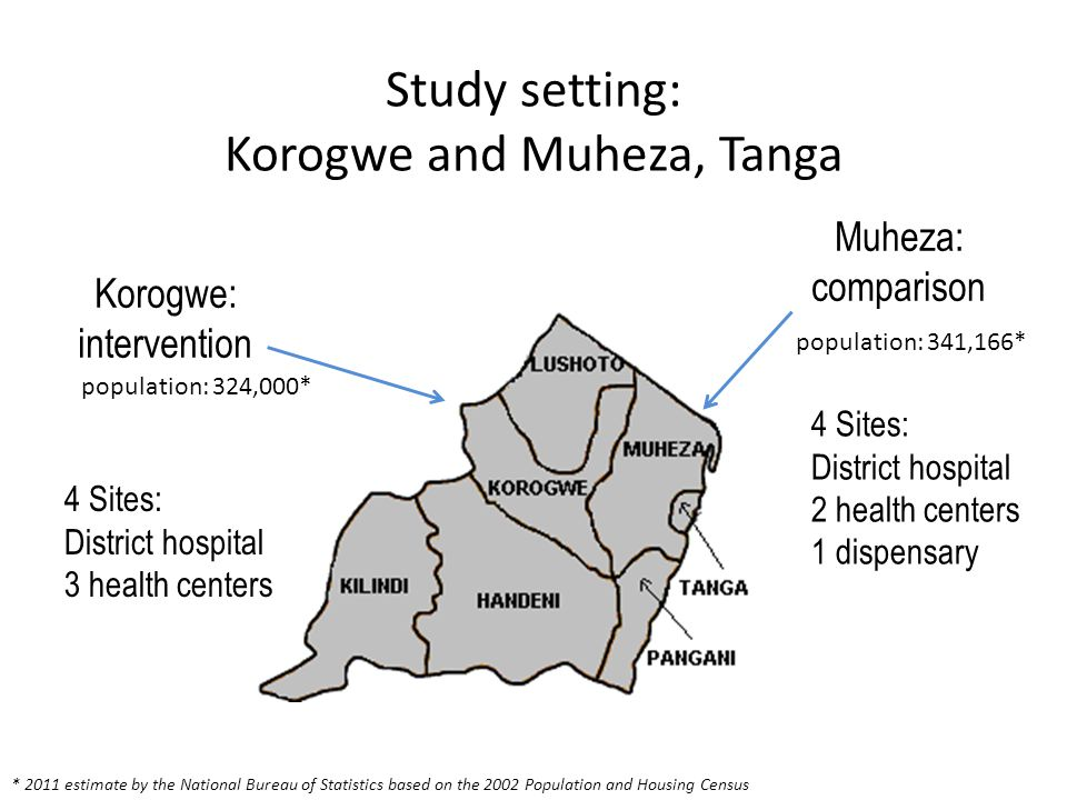 Study setting: Korogwe and Muheza, Tanga Korogwe: intervention Muheza: comparison population: 324,000* population: 341,166* * 2011 estimate by the National Bureau of Statistics based on the 2002 Population and Housing Census 4 Sites: District hospital 2 health centers 1 dispensary 4 Sites: District hospital 3 health centers
