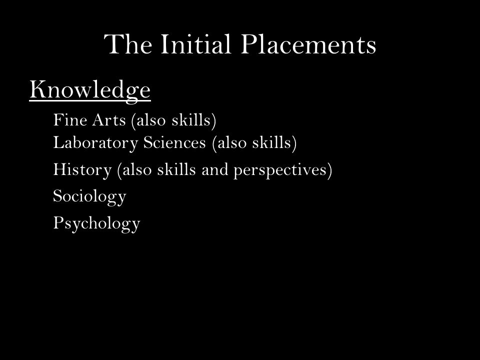 Knowledge Fine Arts (also skills) Laboratory Sciences (also skills) History (also skills and perspectives) Sociology Psychology The Initial Placements