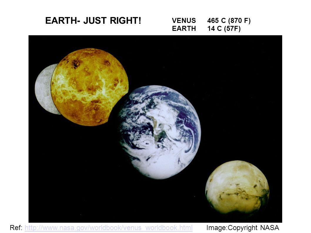 VENUS465 C (870 F) EARTH14 C (57F) Image:Copyright NASA EARTH- JUST RIGHT.