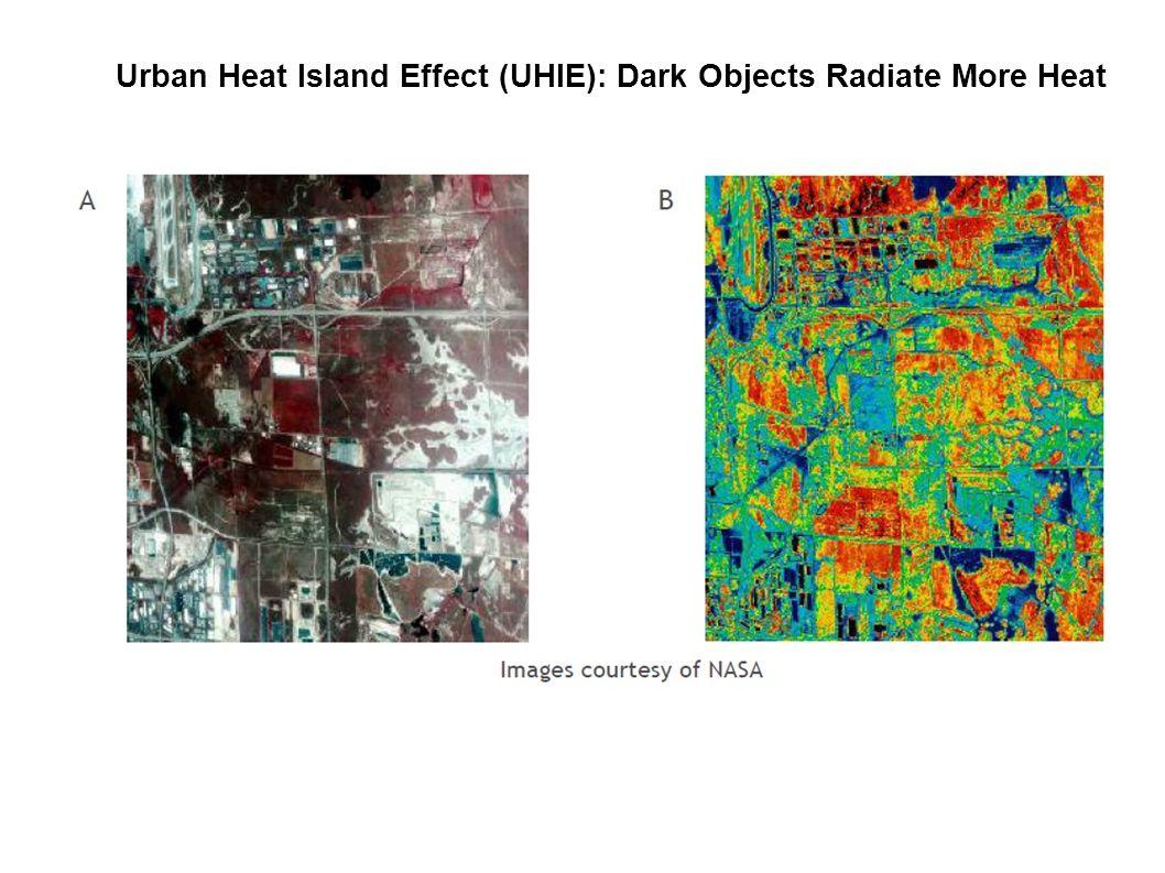 Urban Heat Island Effect (UHIE): Dark Objects Radiate More Heat