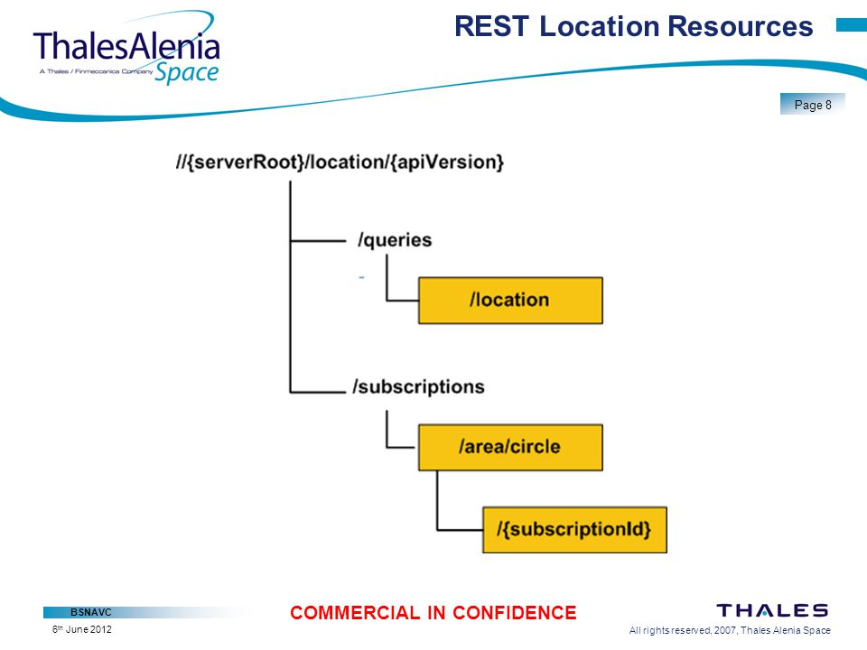 BSNAVC All rights reserved, 2008, Thales Alenia Space Template reference : 100181670S-EN COMMERCIAL IN CONFIDENCE 6 th June 2012 Thank you Contacts: Rémi Challamel, Tanguy Bourgault