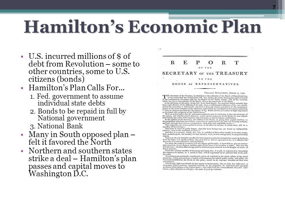 Hamilton's Economic Plan U.S.
