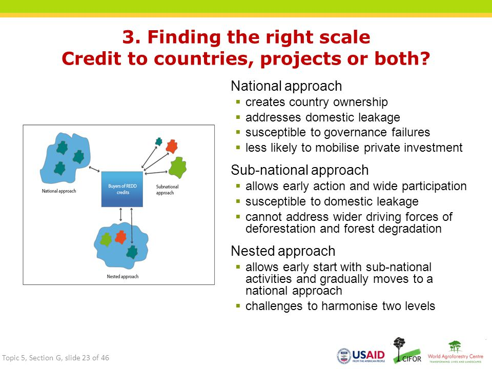 3. Finding the right scale Credit to countries, projects or both? National approach  creates country ownership  addresses domestic leakage  suscept