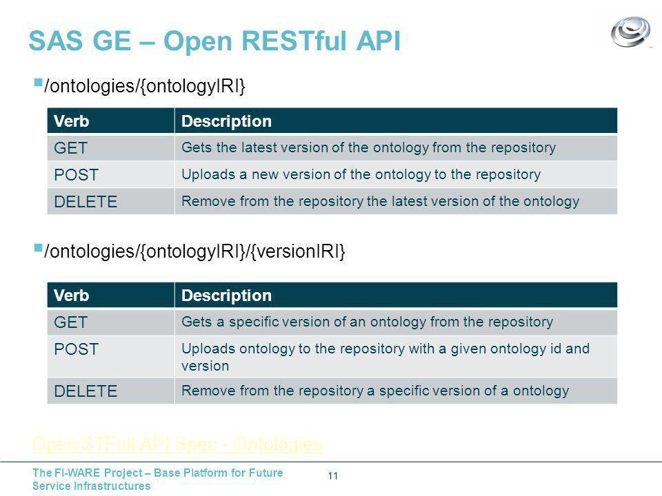 The FI-WARE Project – Base Platform for Future Service Infrastructures SAS GE – Open RESTful API 11  /ontologies/{ontologyIRI}  /ontologies/{ontologyIRI}/{versionIRI} Open STFull API Spec - Ontologies VerbDescription GET Gets the latest version of the ontology from the repository POST Uploads a new version of the ontology to the repository DELETE Remove from the repository the latest version of the ontology VerbDescription GET Gets a specific version of an ontology from the repository POST Uploads ontology to the repository with a given ontology id and version DELETE Remove from the repository a specific version of a ontology