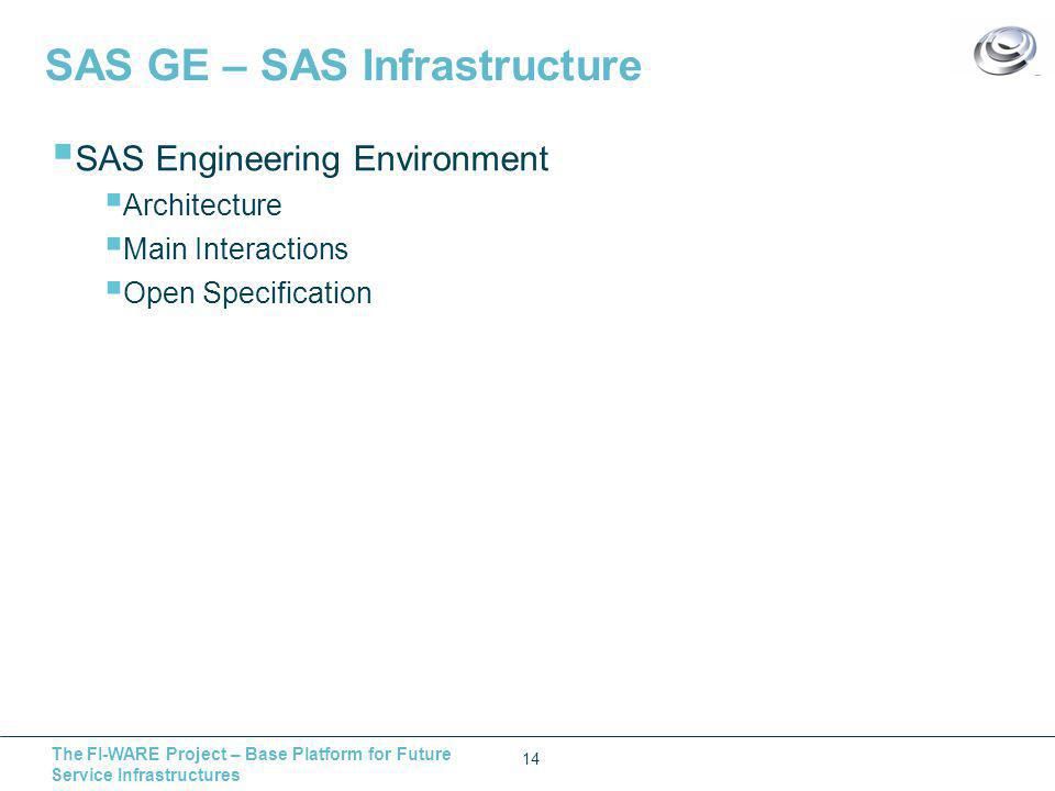 The FI-WARE Project – Base Platform for Future Service Infrastructures SAS GE – SAS Infrastructure 14  SAS Engineering Environment  Architecture  Main Interactions  Open Specification