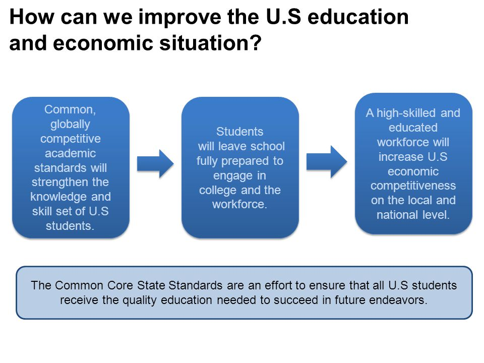 How can we improve the U.S education and economic situation.
