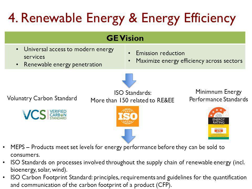 4. Renewable Energy & Energy Efficiency GE Vision Universal access to modern energy services Renewable energy penetration Emission reduction Maximize