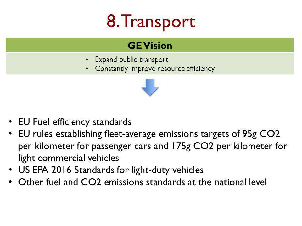 8. Transport GE Vision Expand public transport Constantly improve resource efficiency EU Fuel efficiency standards EU rules establishing fleet-average
