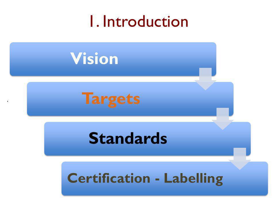 1. Introduction. VisionTargetsStandards Certification - Labelling
