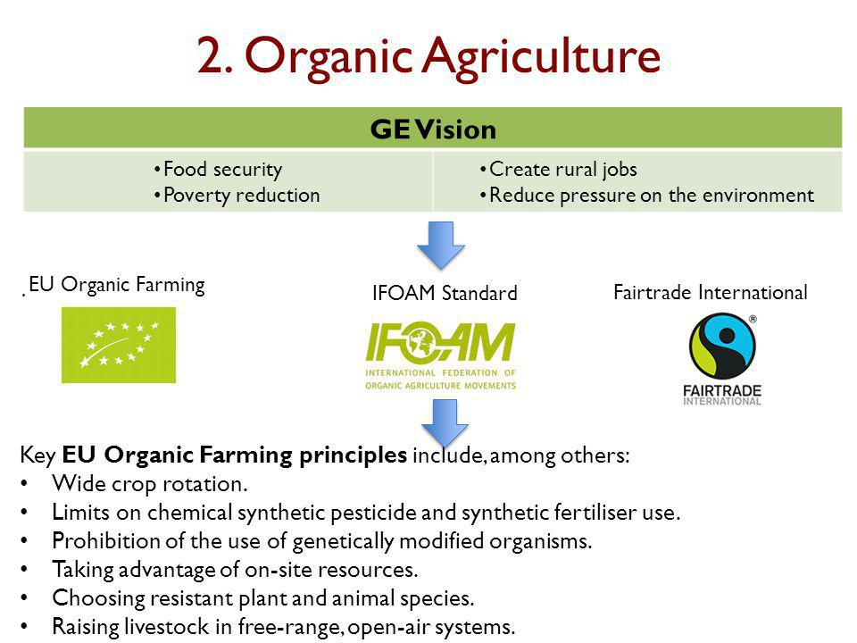 2.Organic Agriculture.